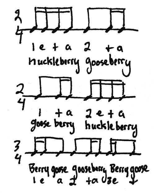 Counting Simple 16th Note Patterns
